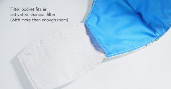 Filter Pocket for additional Filter (PM 2.5 filter not included)
